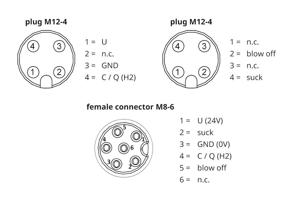 ASV SCPMi B-M8-6 2xS-M12-4