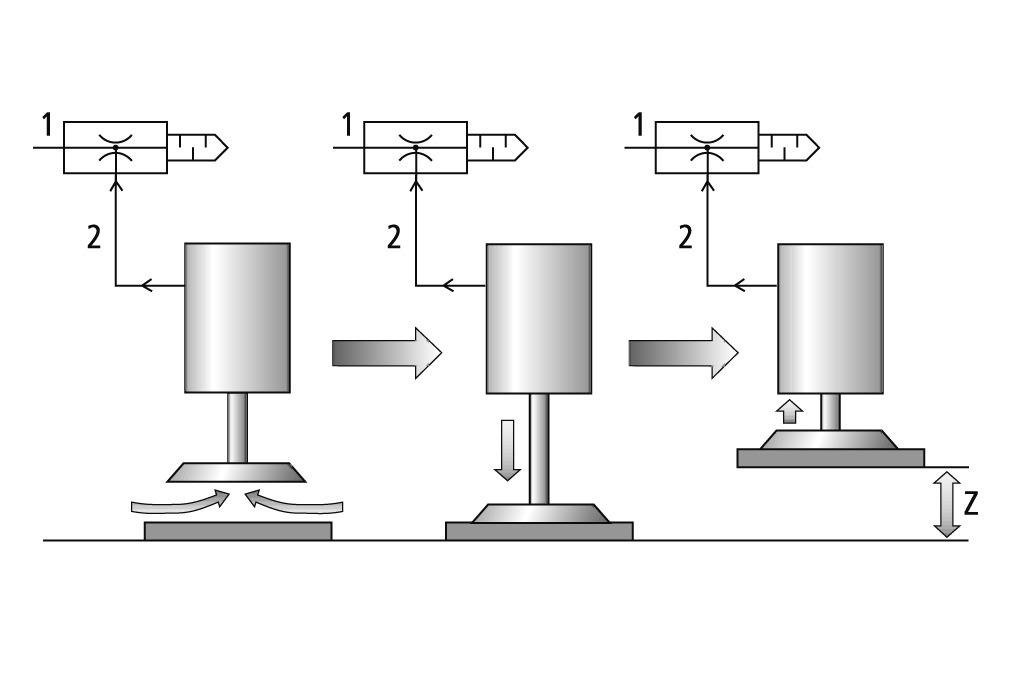 Vacuum Lifting Cylinders HS