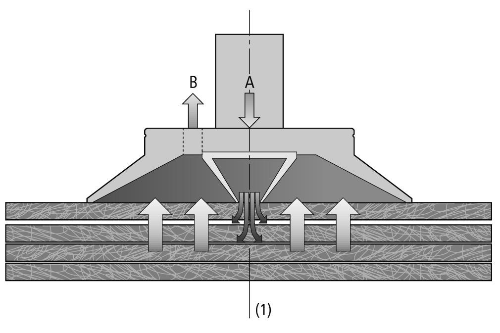 Suction Plates SPC