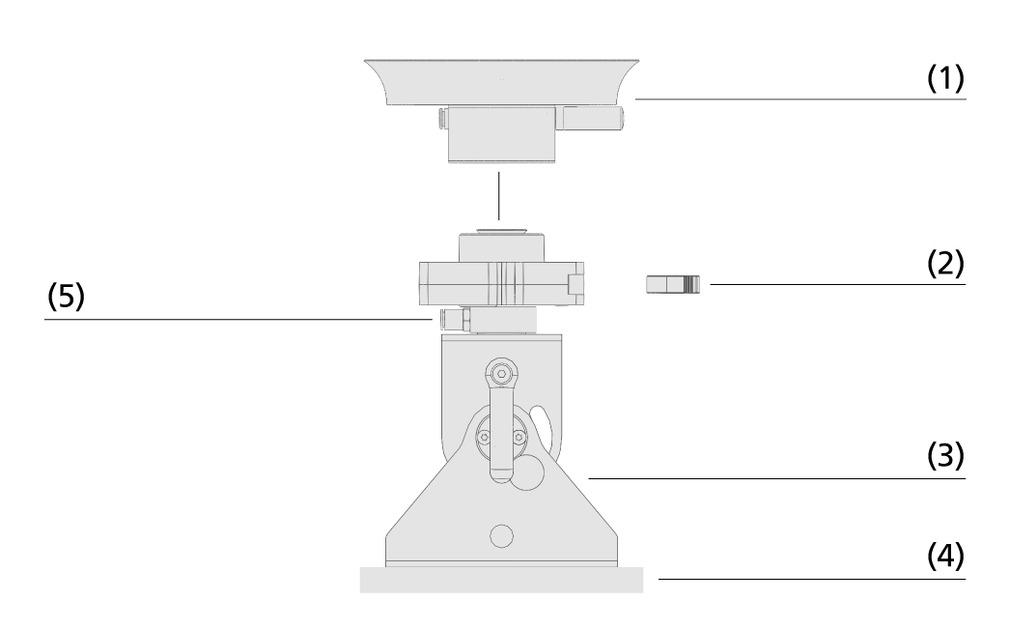 Multi-Clamp System VC-M / VC-M-V